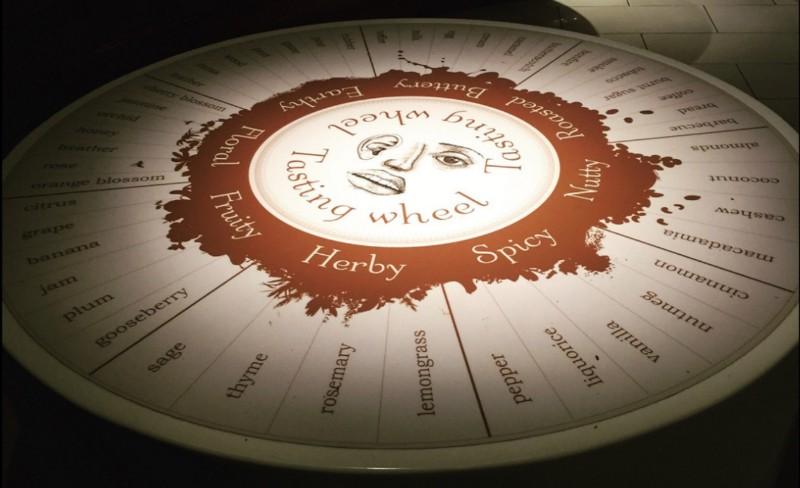 Yorks-Chocolate-Story-Tasting-Wheel